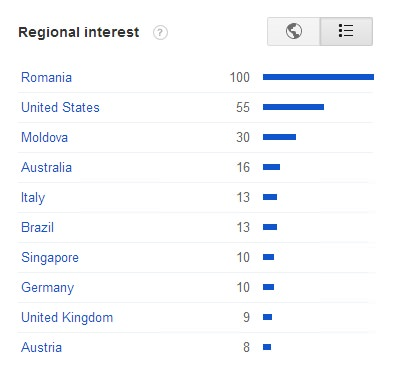 """""""Happy Hour"""" interest by region since 2004"""