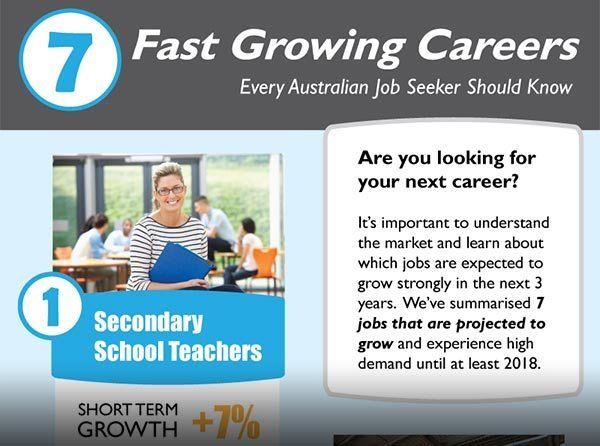 Infographic: 7 Fast Growing Jobs and Careers in Australia