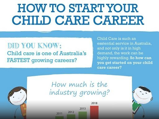 Infographic on the growth of child care careers