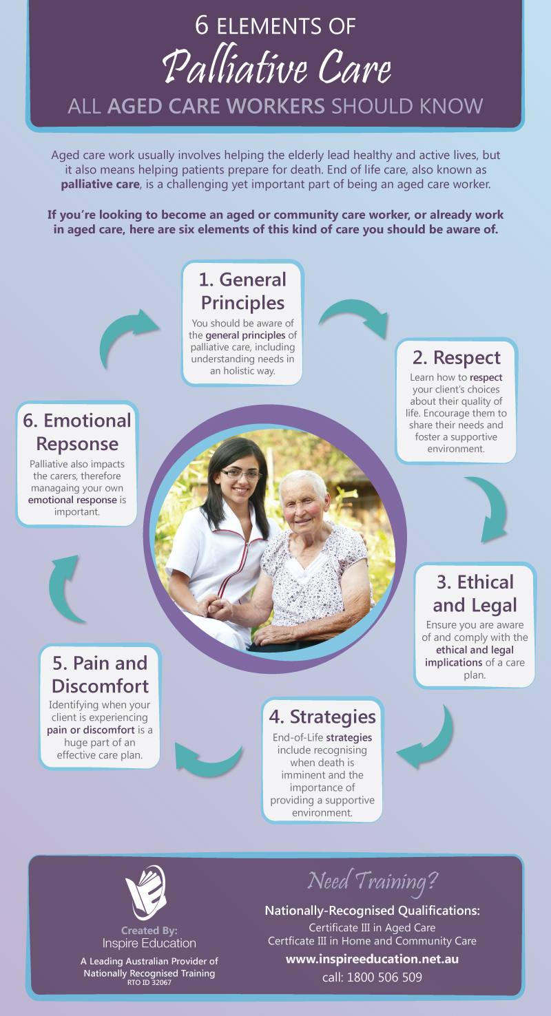 Aged Care and the 6 Elements of Palliative Care
