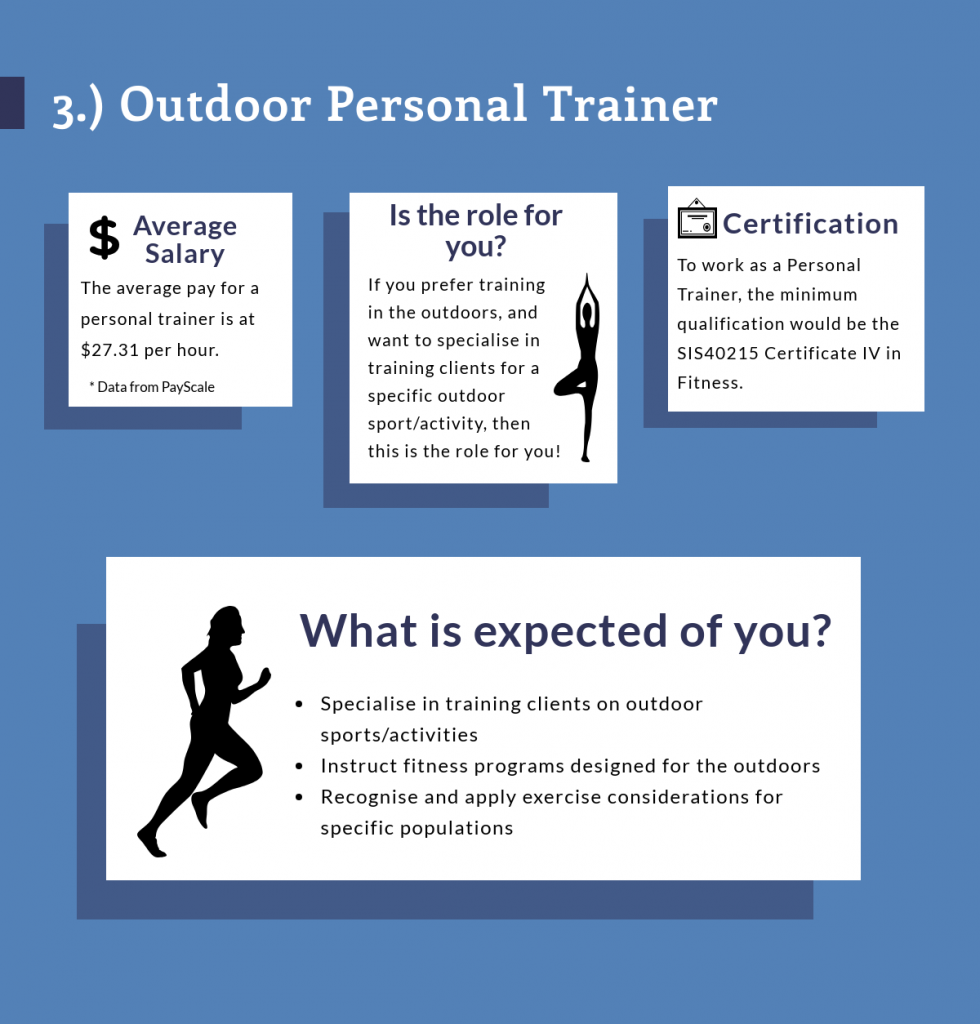 Fitness Careers infographic